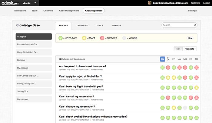 An overview of Desk.com interface