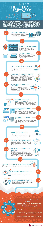 help-desk-infographics
