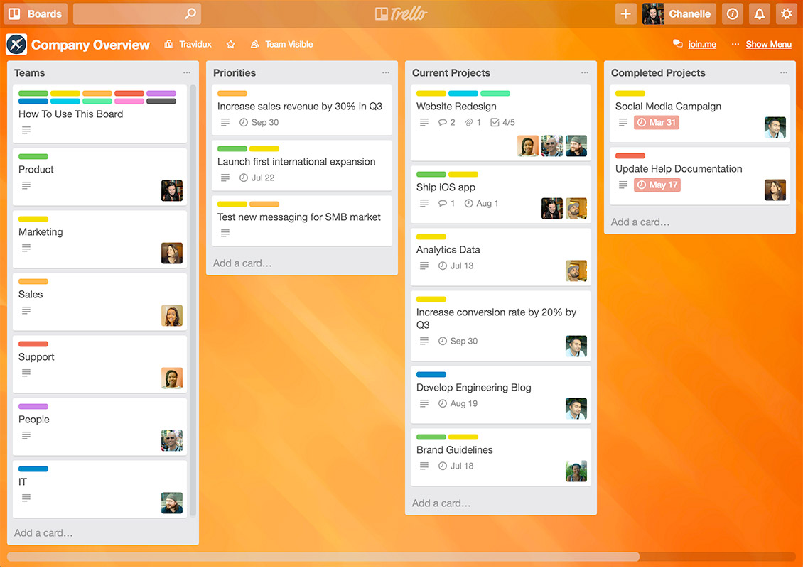 Top 5 Project Management Software For Small Business In